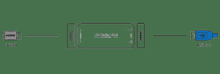 HDMI to USB 3.0