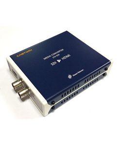 Castwin SDI to HDMI converter