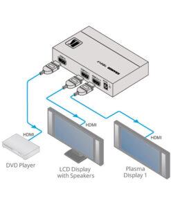 Kramer 1:2 4K UHD HDMI Distribution Amplifier