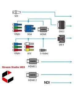 Stream Studio HD3