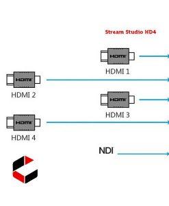 Presentations 2Go Stream Studio HD4