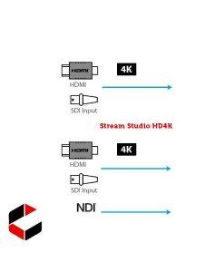 Presentations 2Go Stream Studio HD4K