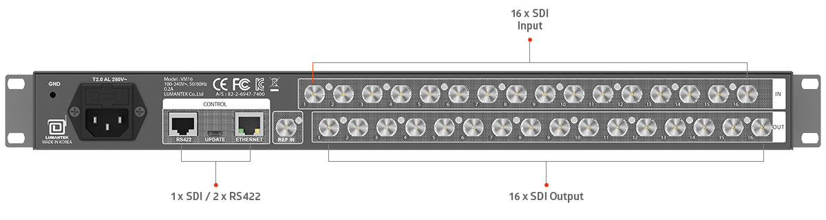 Lumantek LMTV-VM16 ez‐Line 16x16 SDI Router