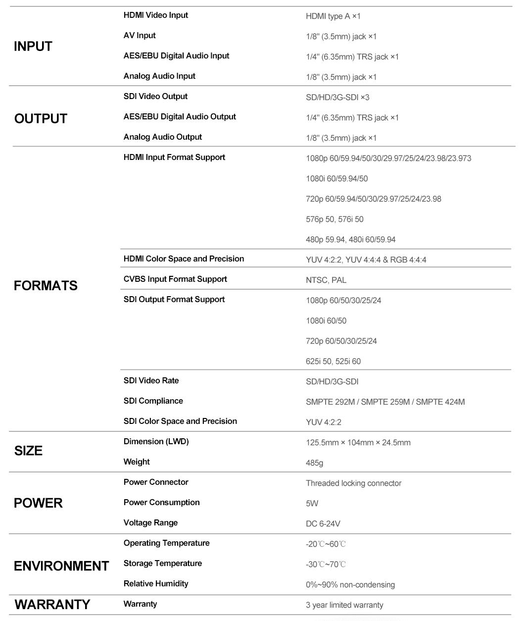 Datasheet AVMATRIX Mini SC2031