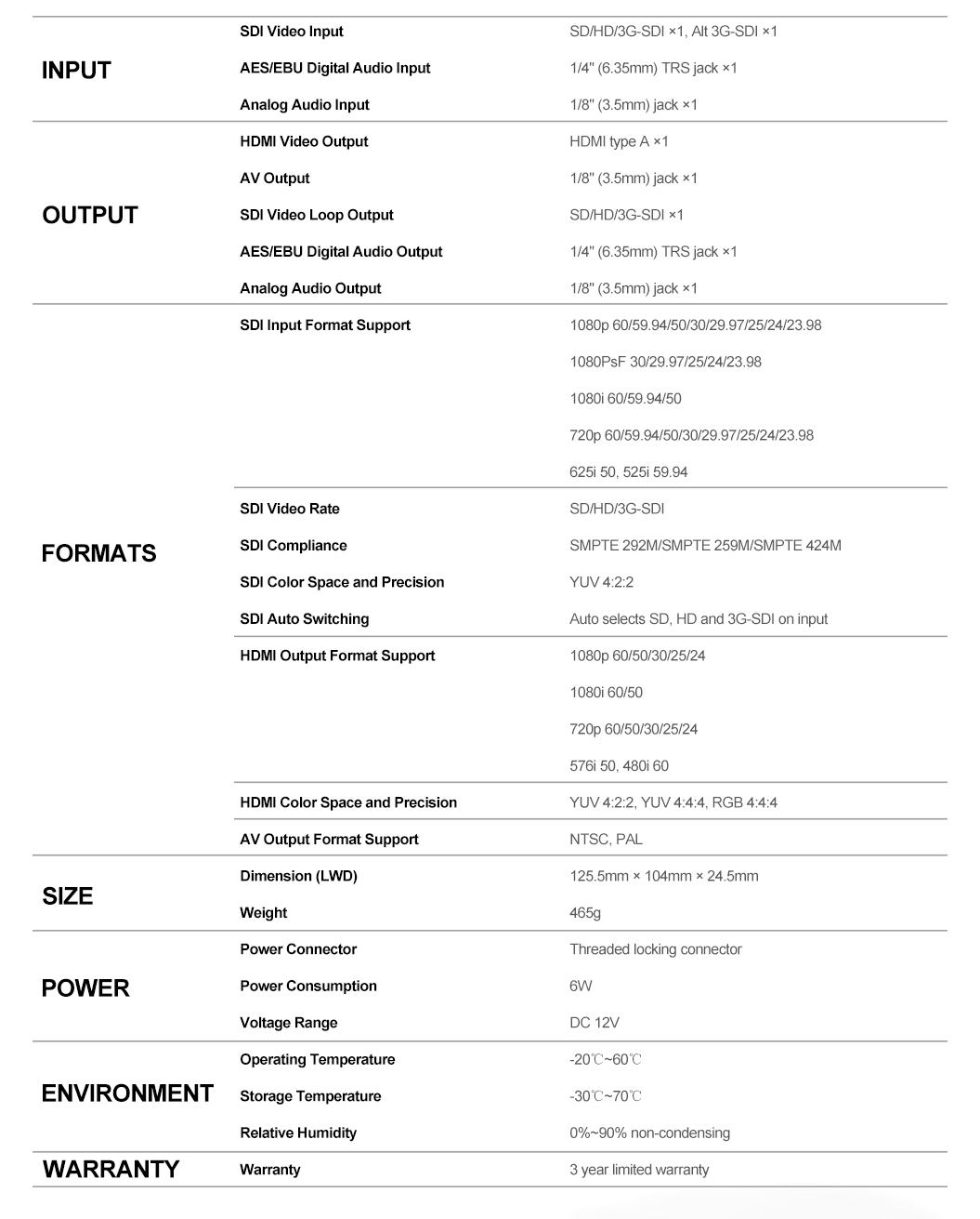 AVMATRIX 3G-SDI to HMDI/AV